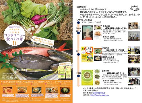 右)いがねこ発足からこれまでの活動内容 左)2014年に参加した「小金井野菜×三宅島魚」プロジェクト